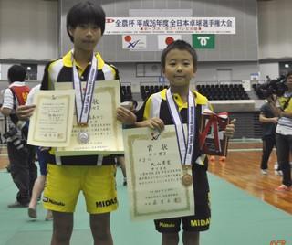 DSC_全日本表彰2名.jpg