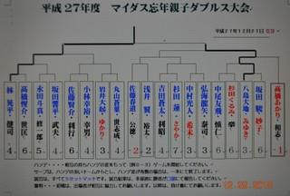 DSC_�e�q�_�u���X.jpg